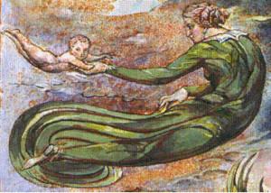 kundalini-anya